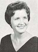 Patsy Mullis (Wingate)